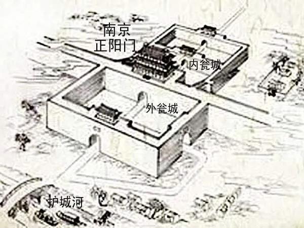 甕城是什么?它在歷史上有何意義?